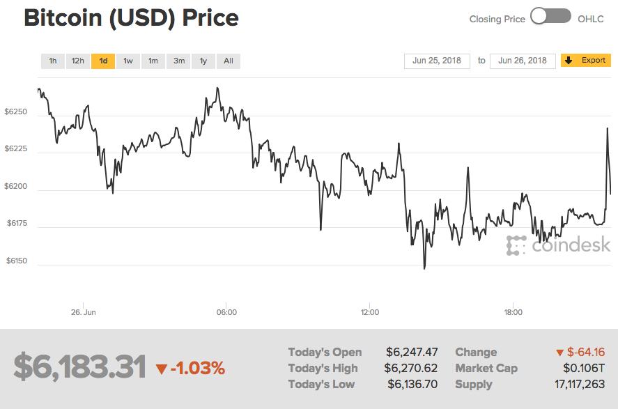 litecoin vs bitcoin